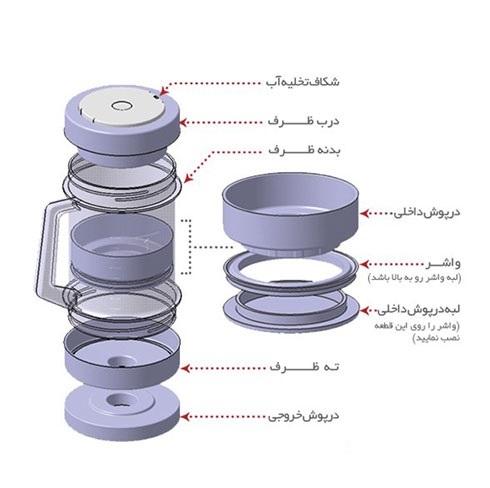 آسان ريز چرخشی