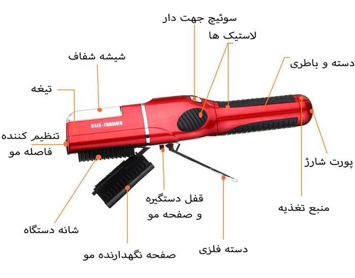 خرید پستی  دستگاه موخوره گیر پرومکس PROMAX REF-2359